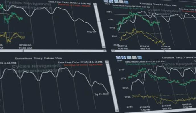 Trading system con bande di bollinger