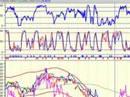 Previsioni indici azionari