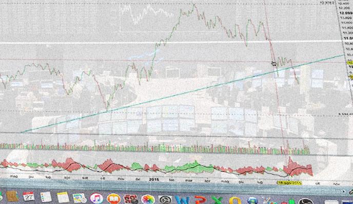 Come costruire un trading system